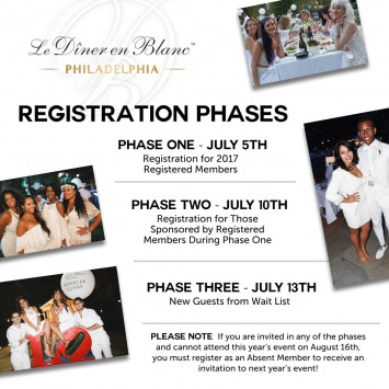 Registration phases for Le Dîner en Blanc - Philadelphia 18