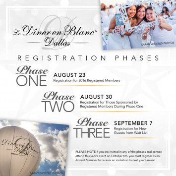Registration Phases Announced!