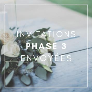 Phase 3 : Invitations envoyées